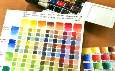 How To Make A Watercolour Colour Chart